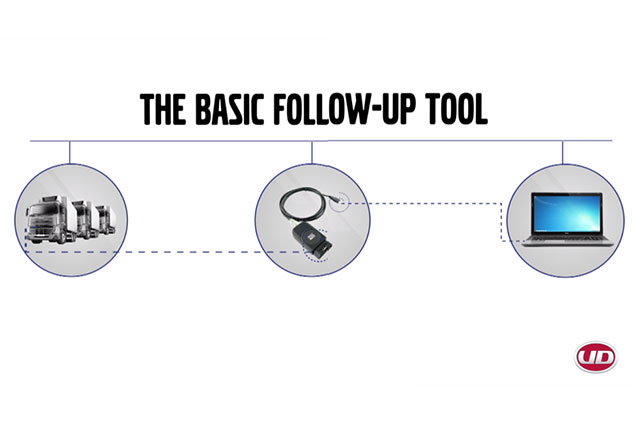 UD basic follow up tool
